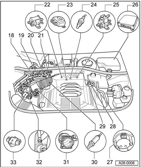 Camshaft Position Sensor Location Where